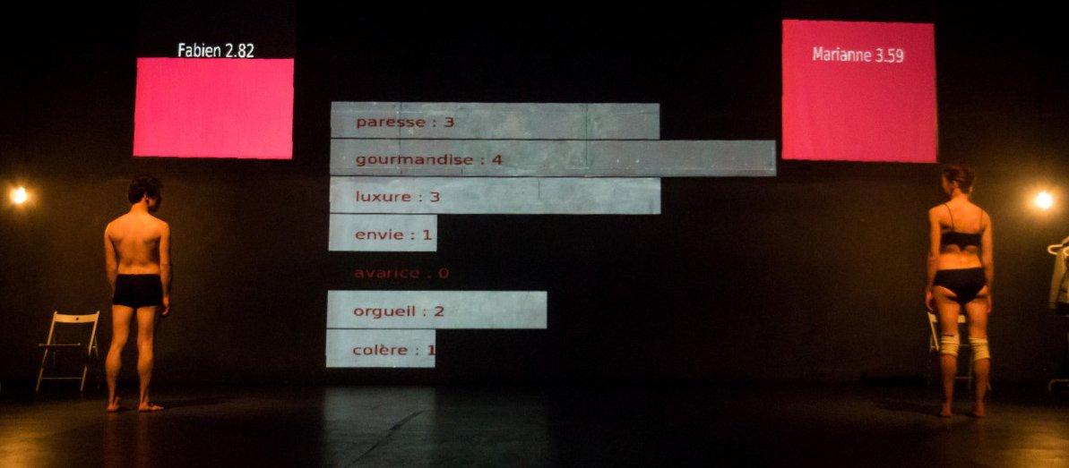 NARCISSUS REFLECTED  | Danse contemporaine - arts numériques | Cie K.Danse | REPORTÉ